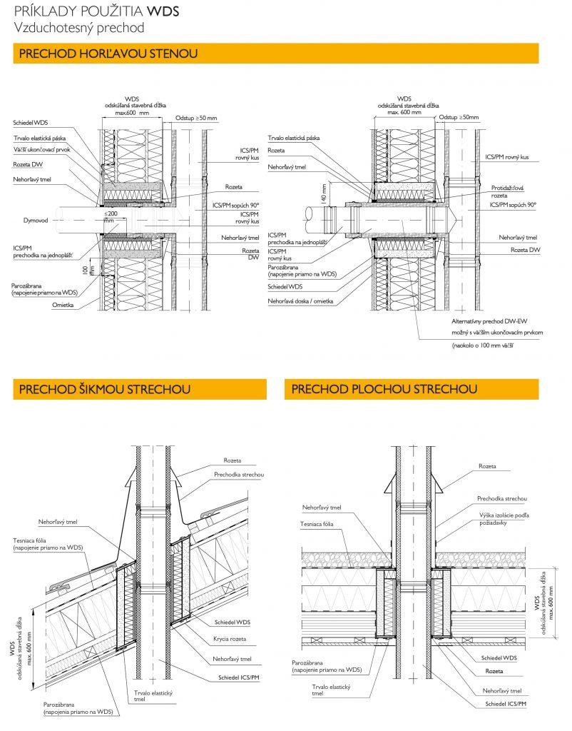 WDS prestupy detaily 042020