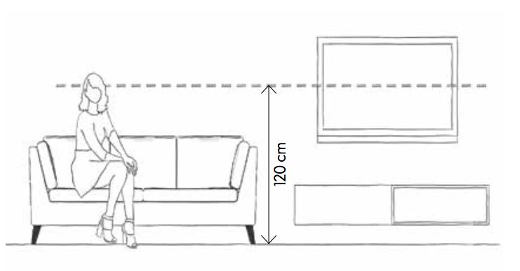 Schéma umiestnenie tv