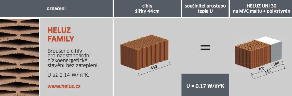 Porovnání zdiva jednovrstvého a zatepleného_FAMILY