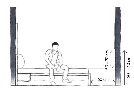 Schéma spálne