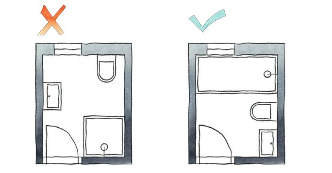 Schema zariadenia kúpeľne