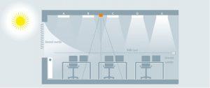 Siemens KNX detektory prítomnosti a snímače jasu v jednom